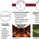 Ascent Custom Group Leadership Programs